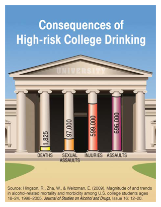 essay on alcohol abuse in college Read this essay on alcohol and college students come browse our large digital warehouse of free sample essays alcohol abuse can cause alcohol abuse.