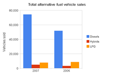 Alternative fuel research paper