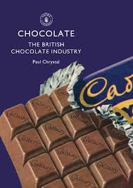 Candy and Confectionery Industry