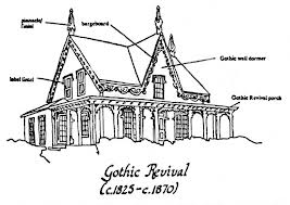 Gothic Revival Term Papers On The Architectural Style Of 1740s