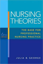 Grand Nursing Theories