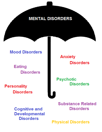research papers on bipolar disorders