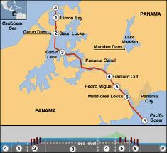 Panama Canal Research Papers