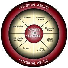 The long-term effects of child sexual abuse | Child Family Community ...