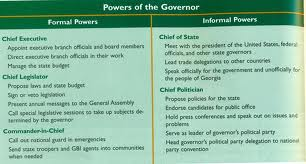 Powers of the Governor