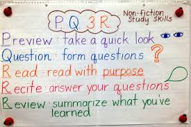 research paper comprehension strategies Paper 13 please note that the recommended citation provides general citation information and may not be appropriate for your discipline  enhancing reading comprehension for students with autism reading is a cognitive process basic to the process is the understanding that what can be  (question and response) strategy my research.