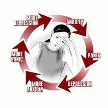Treatment for Generalized Anxiety Disorder